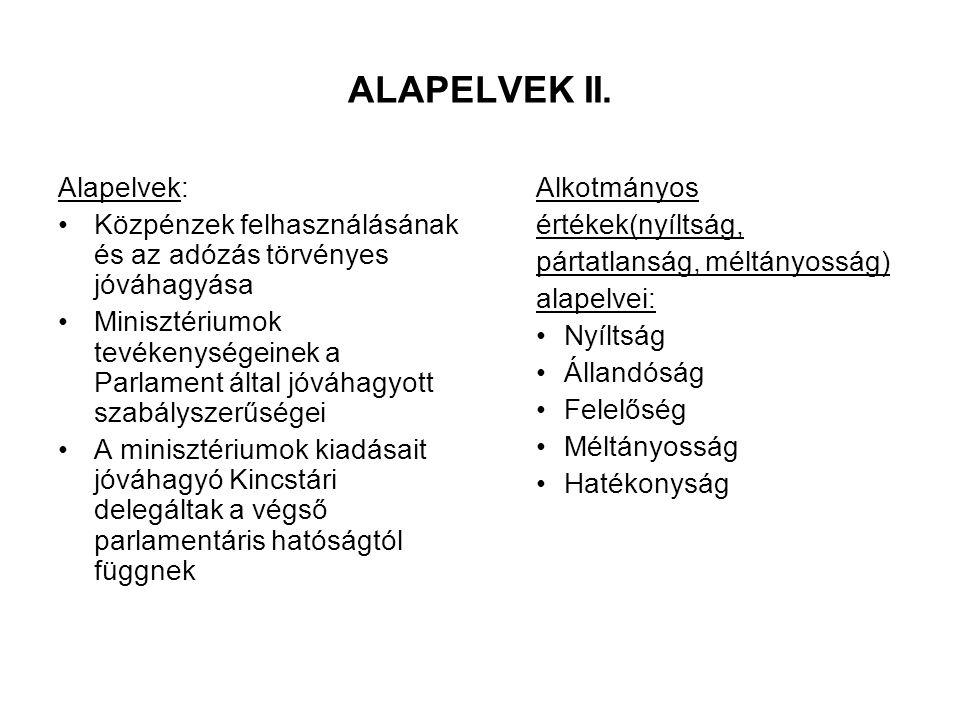 ALAPELVEK II. Alapelvek: