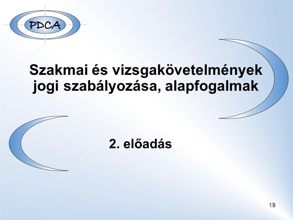 Szakmai és vizsgakövetelmények jogi szabályozása, alapfogalmak