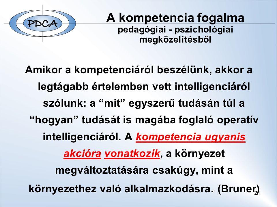 A kompetencia fogalma pedagógiai - pszichológiai megközelítésből