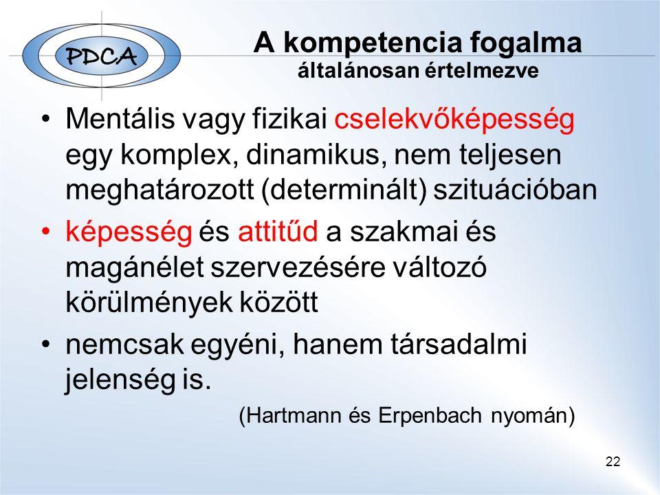 A kompetencia fogalma általánosan értelmezve