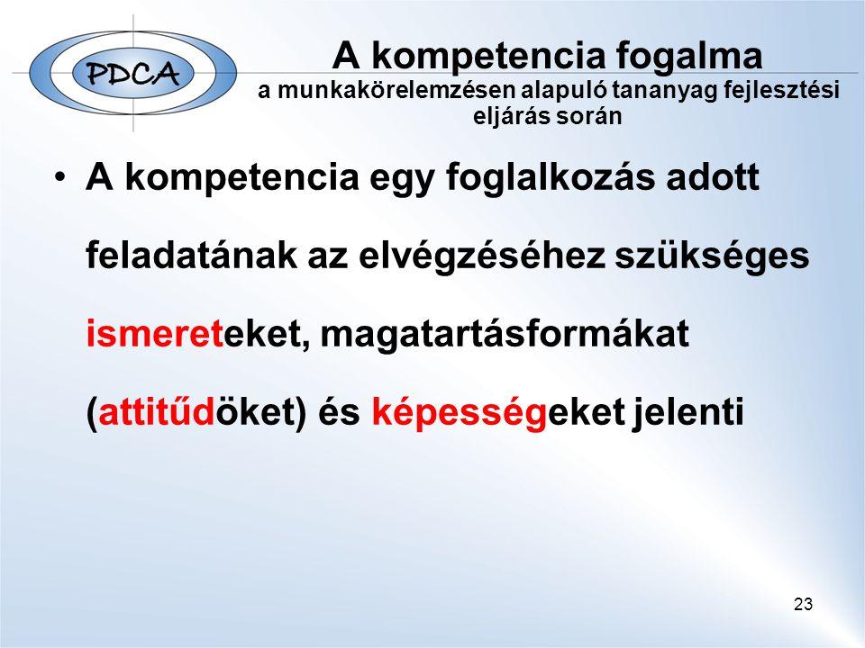 A kompetencia fogalma a munkakörelemzésen alapuló tananyag fejlesztési eljárás során