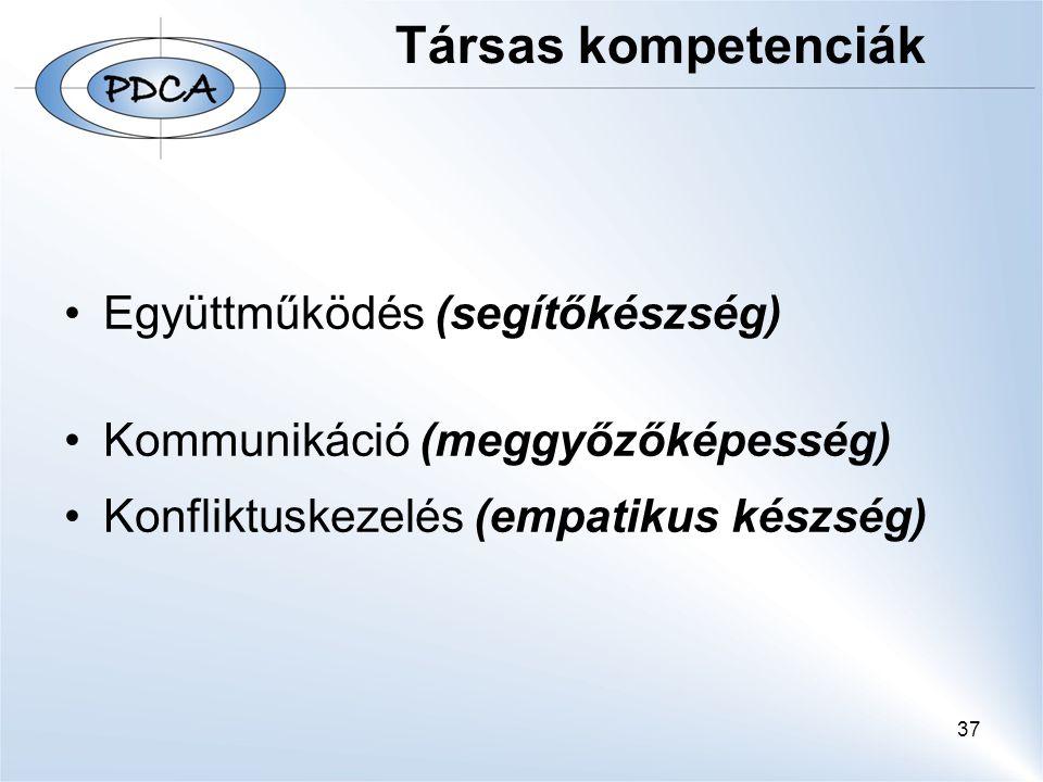 Társas kompetenciák Együttműködés (segítőkészség)