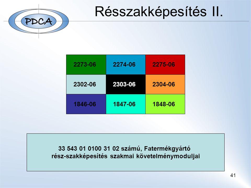 Résszakképesítés II. 2273-06 2274-06 2275-06 2302-06 2303-06 2304-06