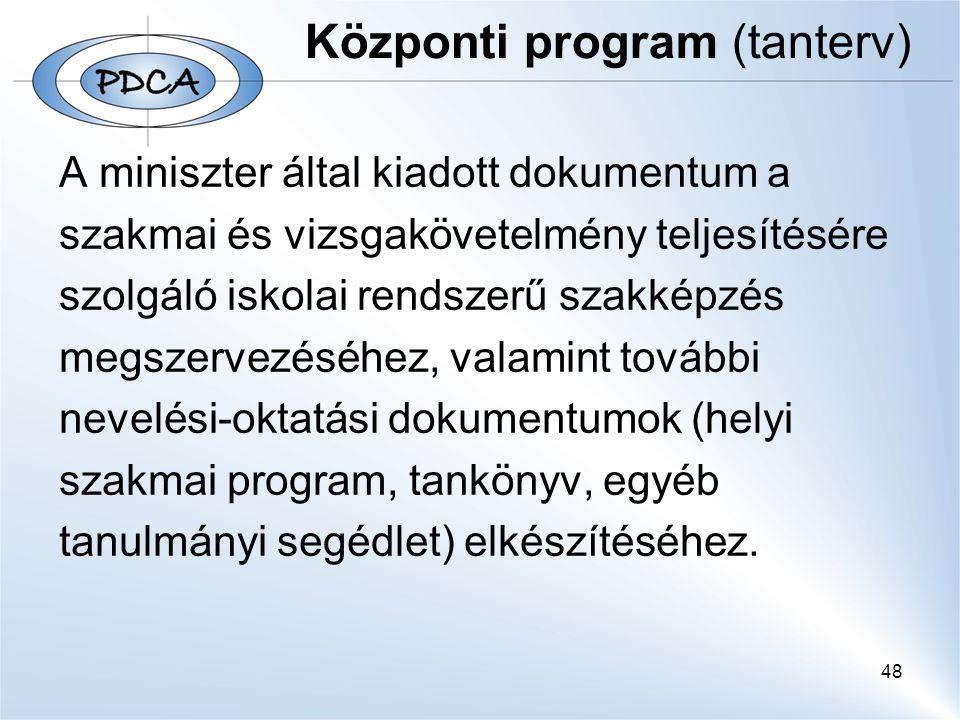 Központi program (tanterv)
