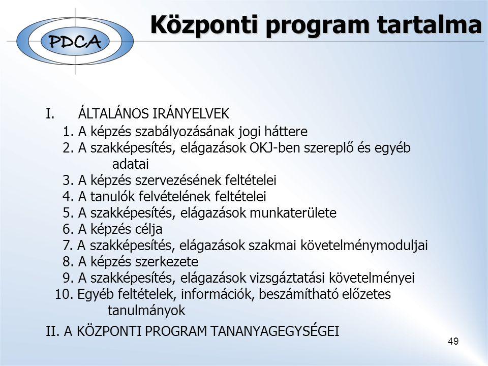 Központi program tartalma