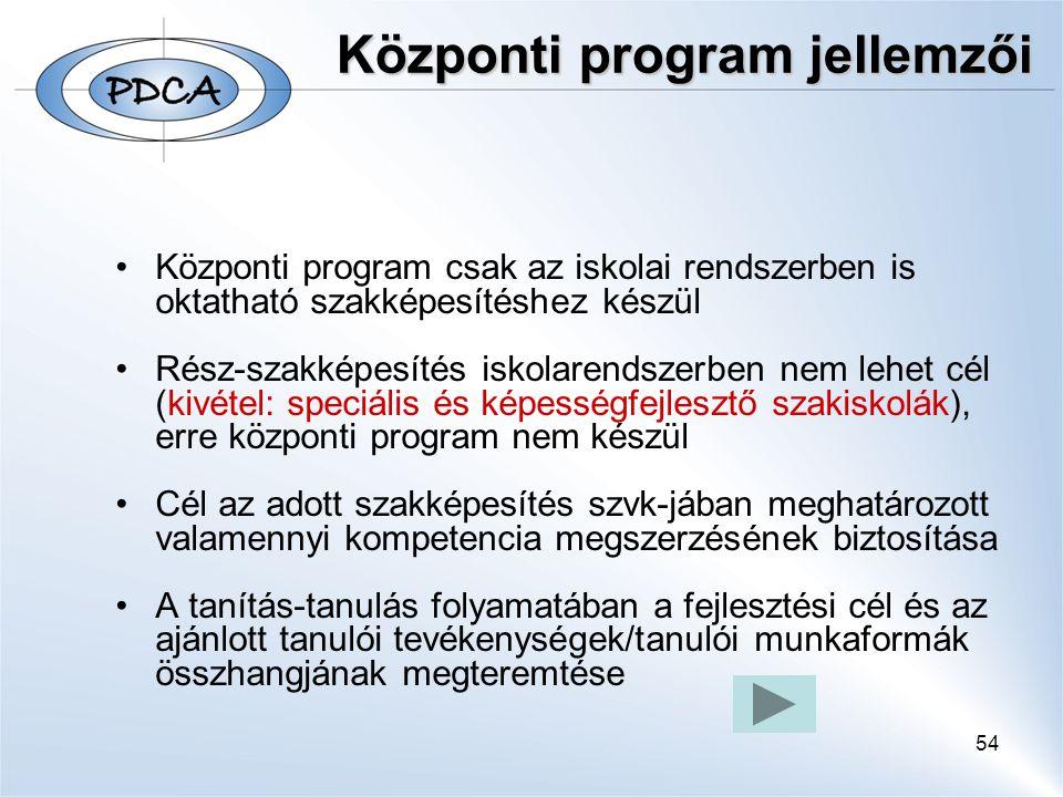 Központi program jellemzői