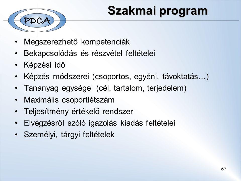 Szakmai program Megszerezhető kompetenciák