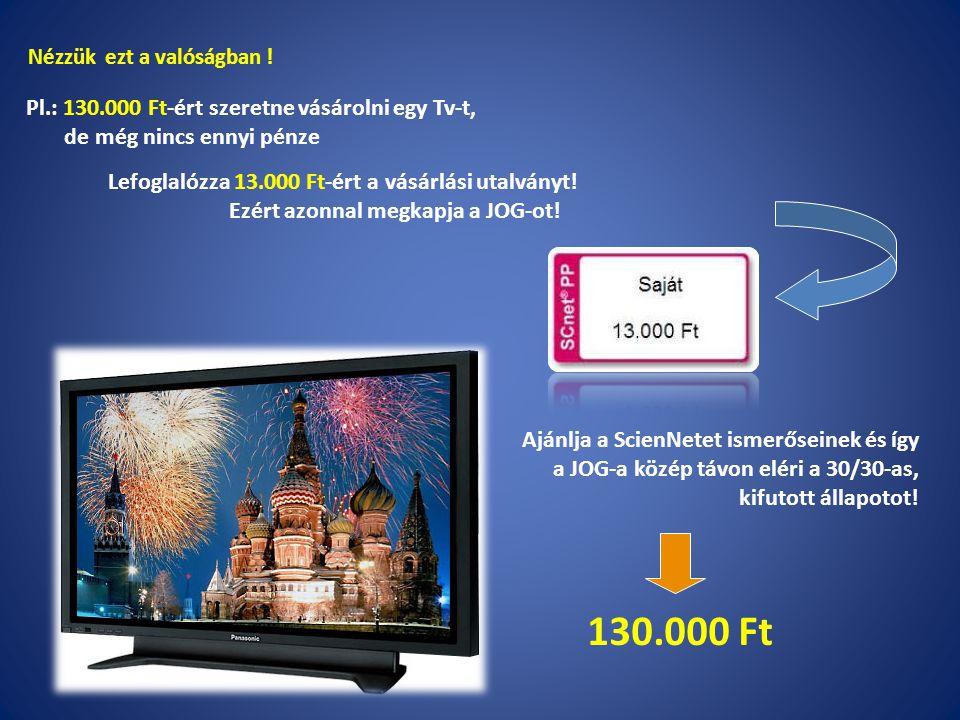 130.000 Ft Pl.: 130.000 Ft-ért szeretne vásárolni egy Tv-t,