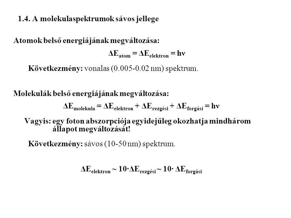 1.4. A molekulaspektrumok sávos jellege