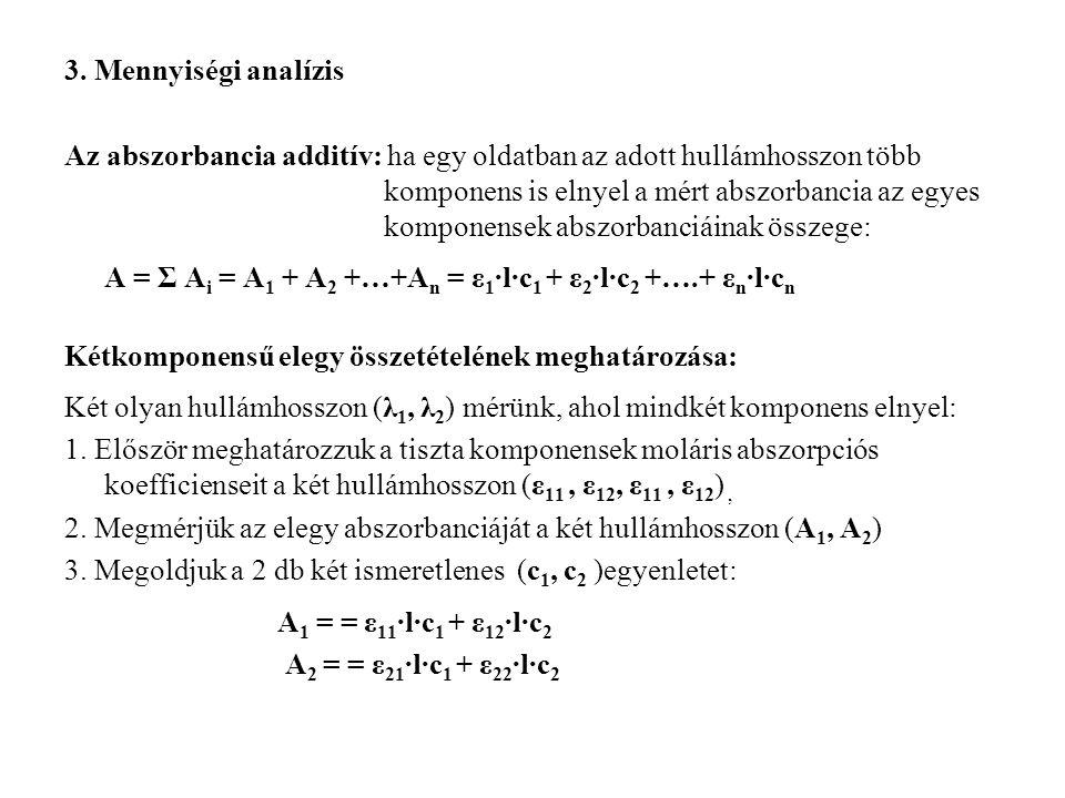 3. Mennyiségi analízis