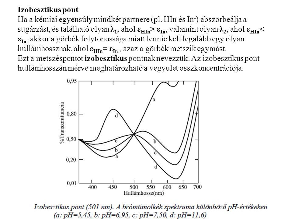 Izobesztikus pont Ha a kémiai egyensúly mindkét partnere (pl