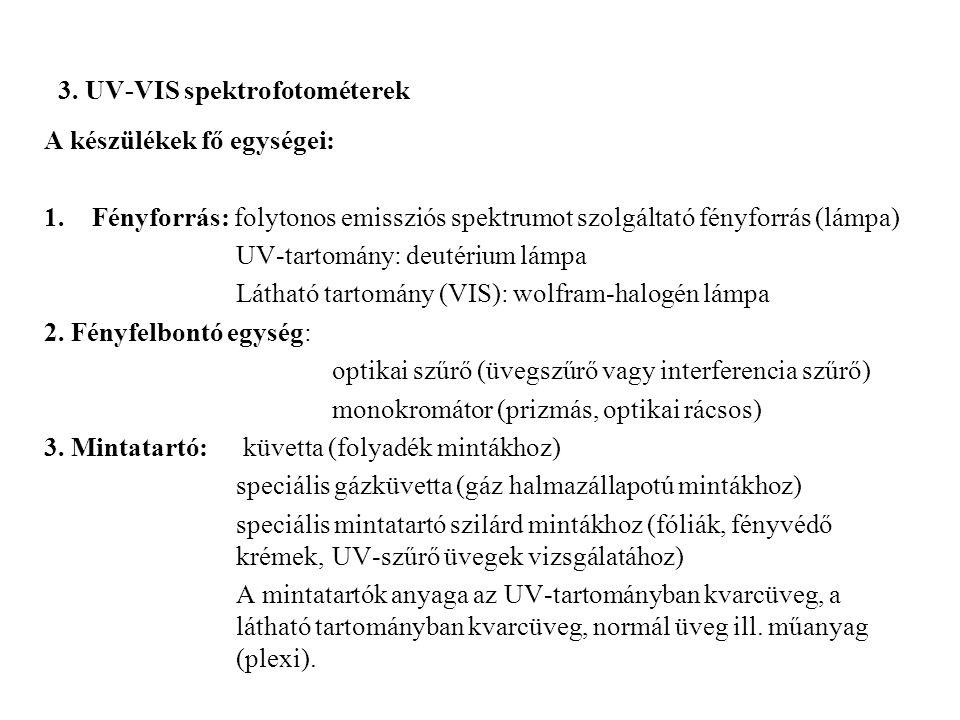 3. UV-VIS spektrofotométerek