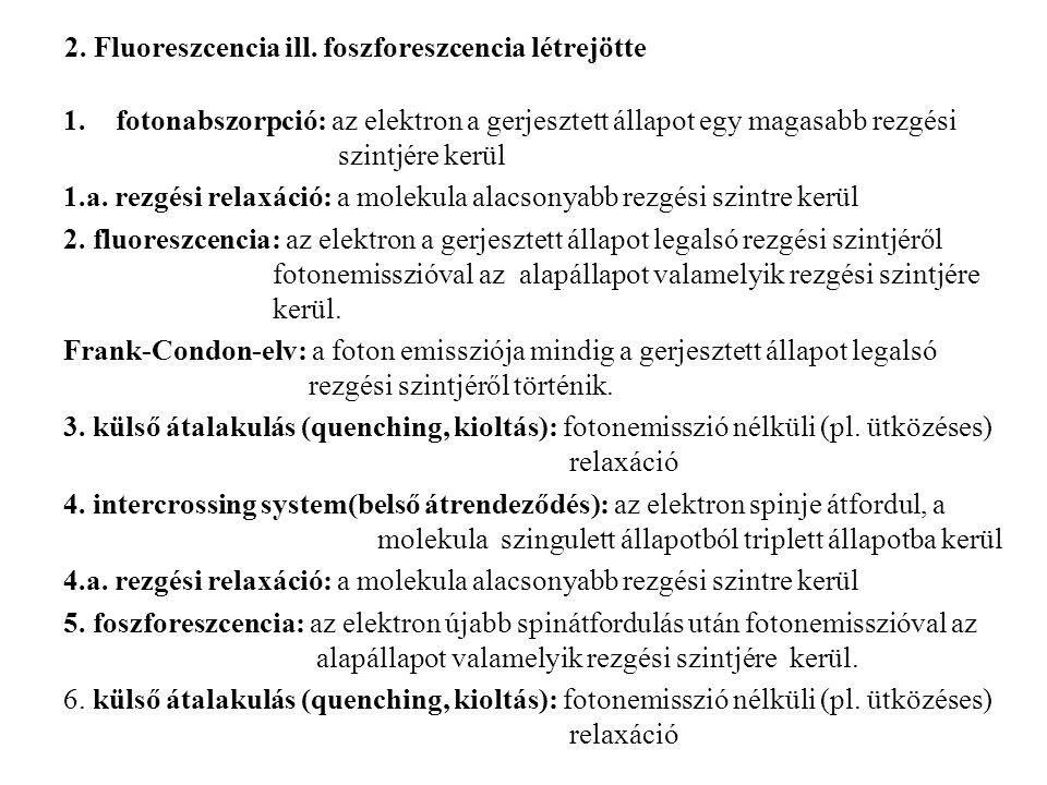 2. Fluoreszcencia ill. foszforeszcencia létrejötte