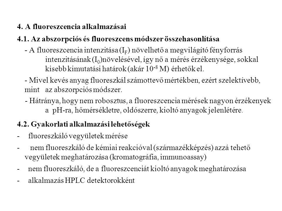 4. A fluoreszcencia alkalmazásai