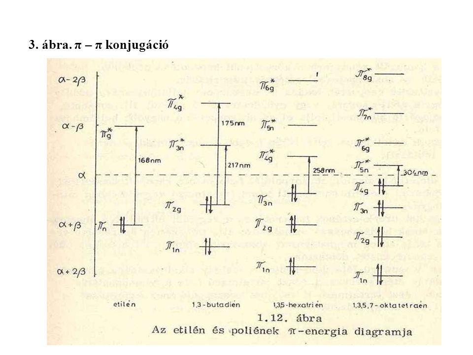 3. ábra. π – π konjugáció