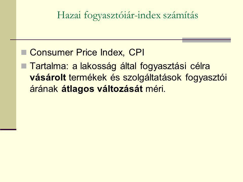 Hazai fogyasztóiár-index számítás