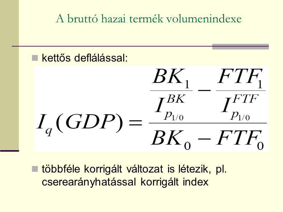 A bruttó hazai termék volumenindexe