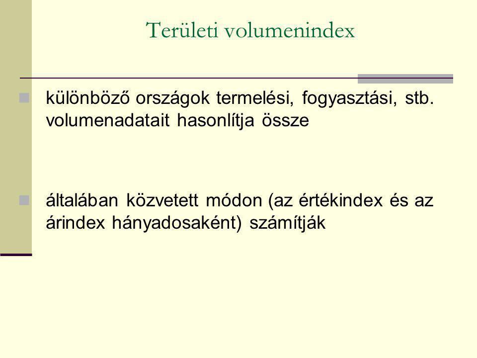 Területi volumenindex