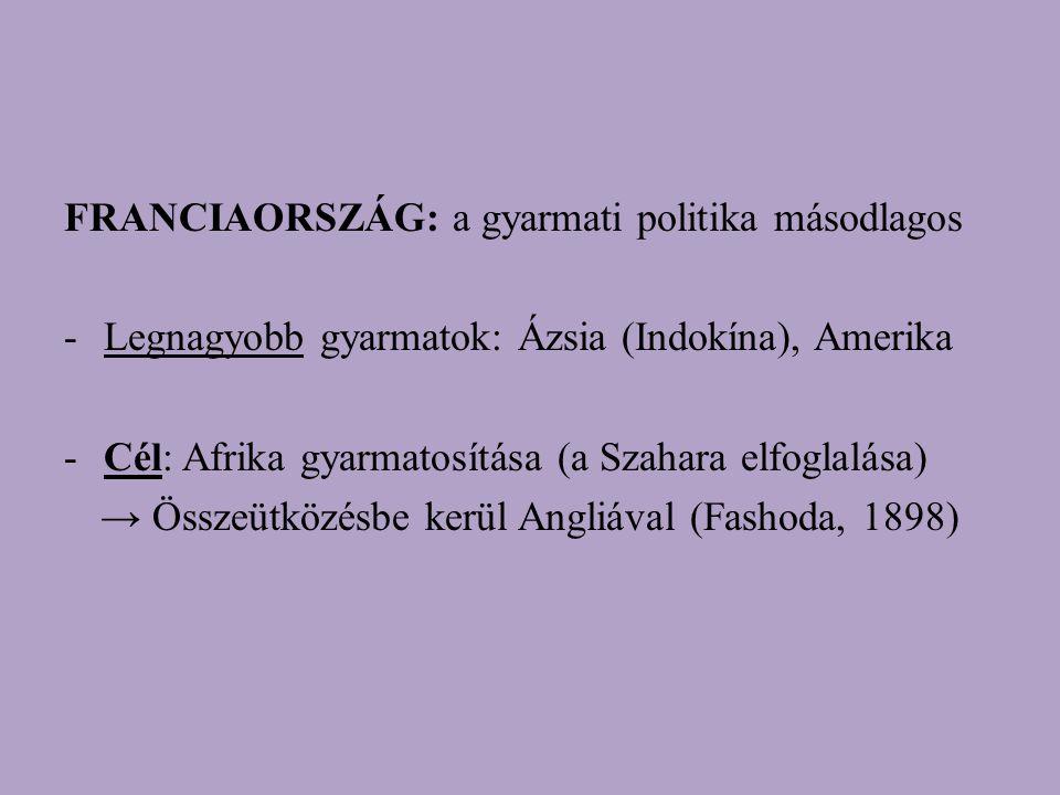 → Összeütközésbe kerül Angliával (Fashoda, 1898)
