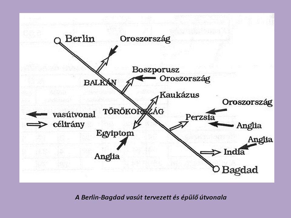 A Berlin-Bagdad vasút tervezett és épülő útvonala