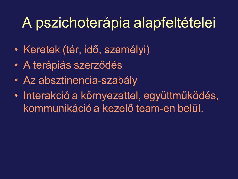A pszichoterápia alapfeltételei