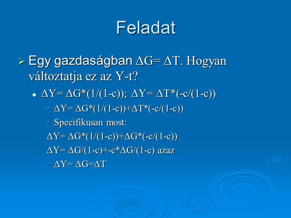 Feladat Egy gazdaságban ΔG= ΔT. Hogyan változtatja ez az Y-t