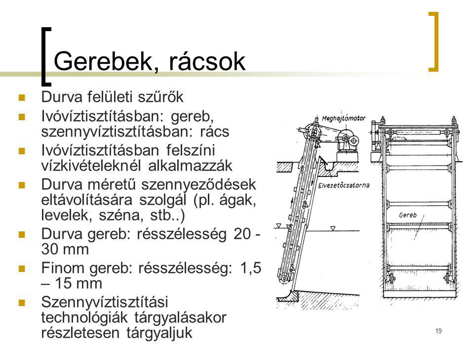 Gerebek, rácsok Durva felületi szűrők