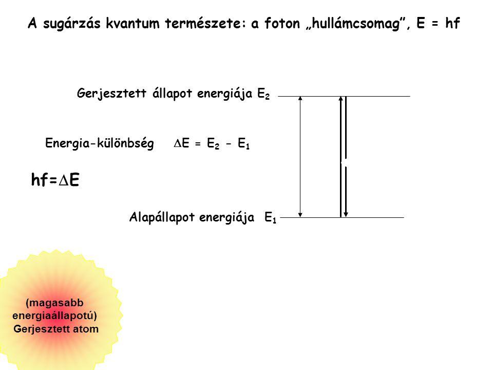 """A sugárzás kvantum természete: a foton """"hullámcsomag , E = hf"""