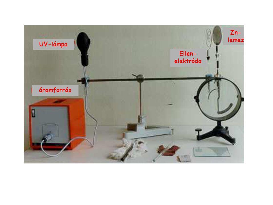 áramforrás Zn-lemez UV-lámpa Ellen-elektróda