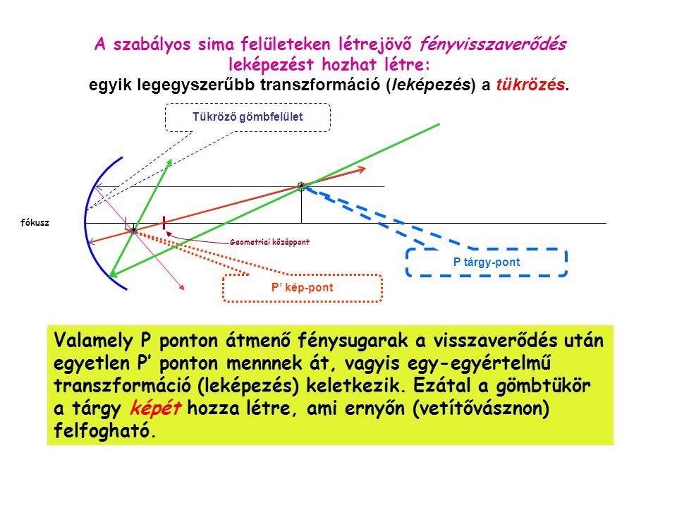 egyik legegyszerűbb transzformáció (leképezés) a tükrözés.