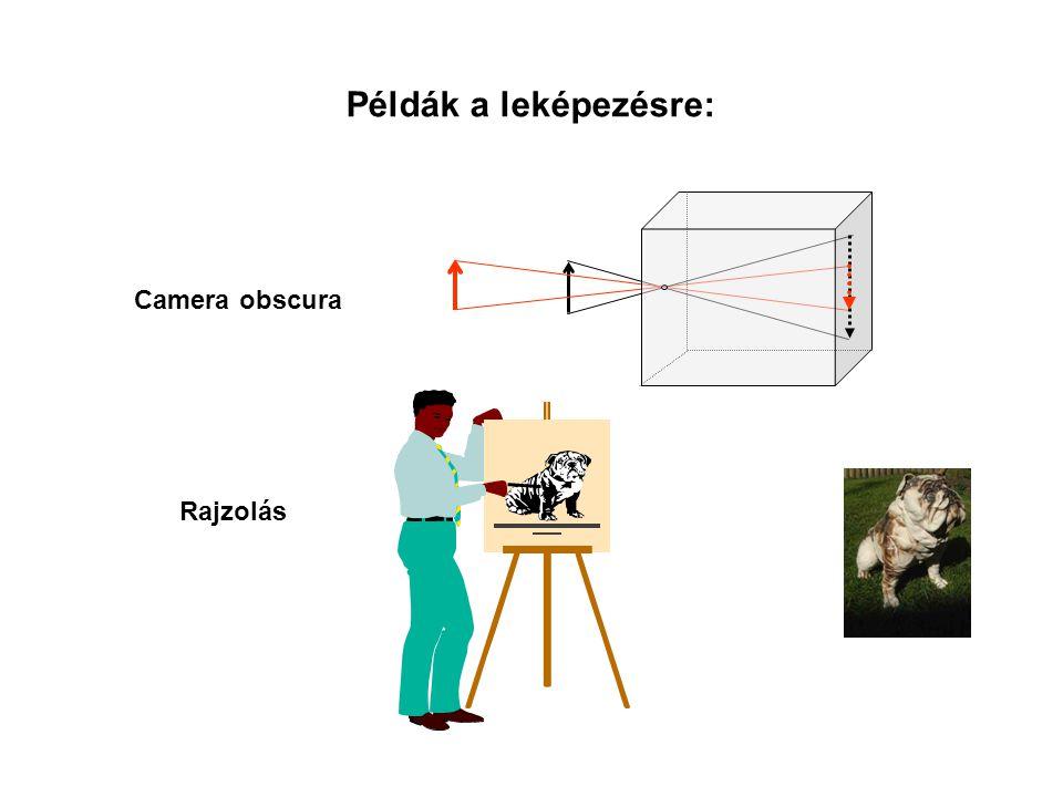 Példák a leképezésre: Camera obscura Rajzolás