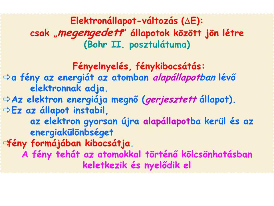 (Bohr II. posztulátuma) Fényelnyelés, fénykibocsátás: