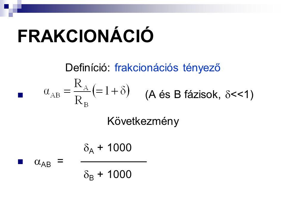 Definíció: frakcionációs tényező