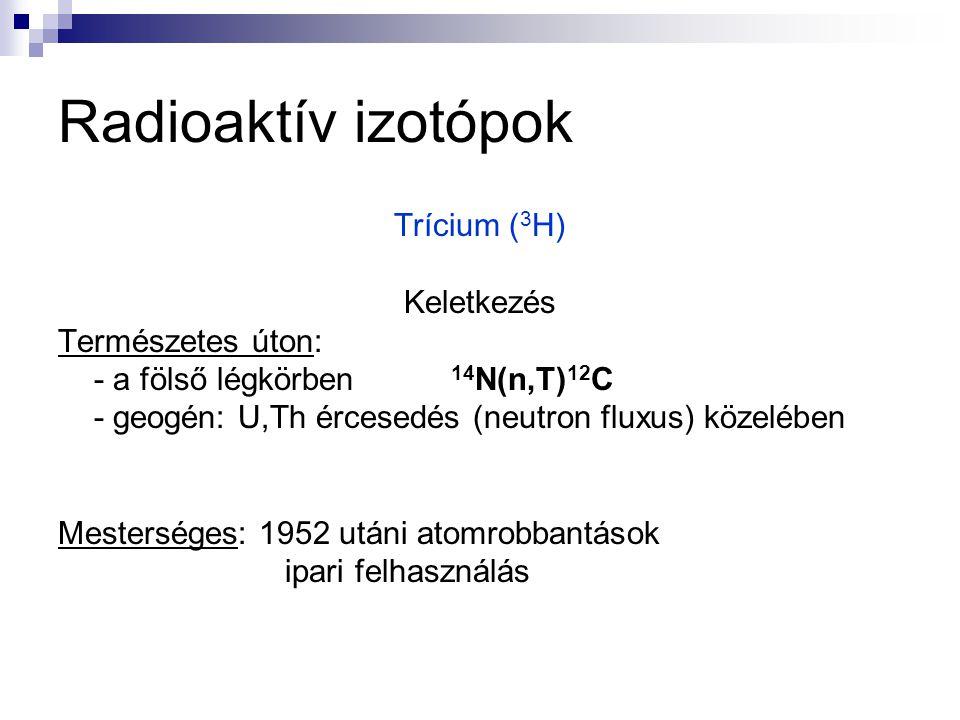Radioaktív izotópok Trícium (3H) Keletkezés Természetes úton: