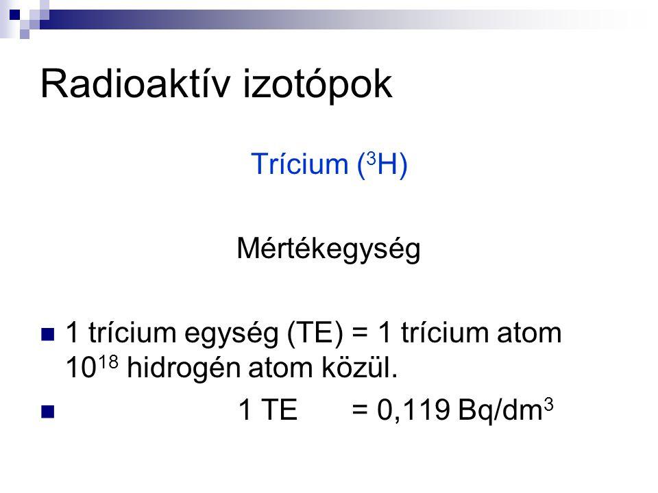 Radioaktív izotópok Trícium (3H) Mértékegység