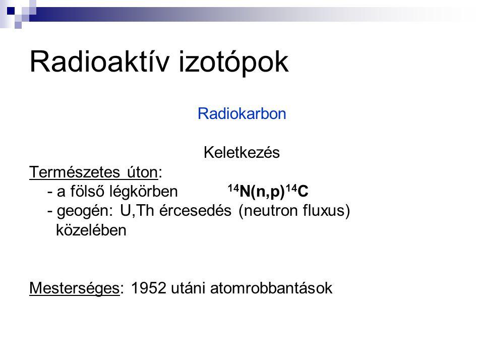 Radioaktív izotópok Radiokarbon Keletkezés Természetes úton: