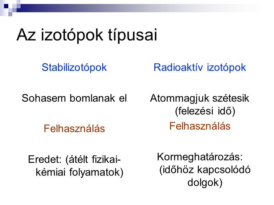 Az izotópok típusai Stabilizotópok Sohasem bomlanak el Felhasználás