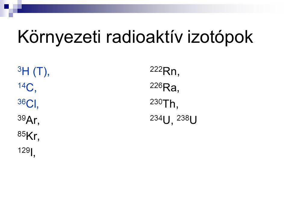 Környezeti radioaktív izotópok