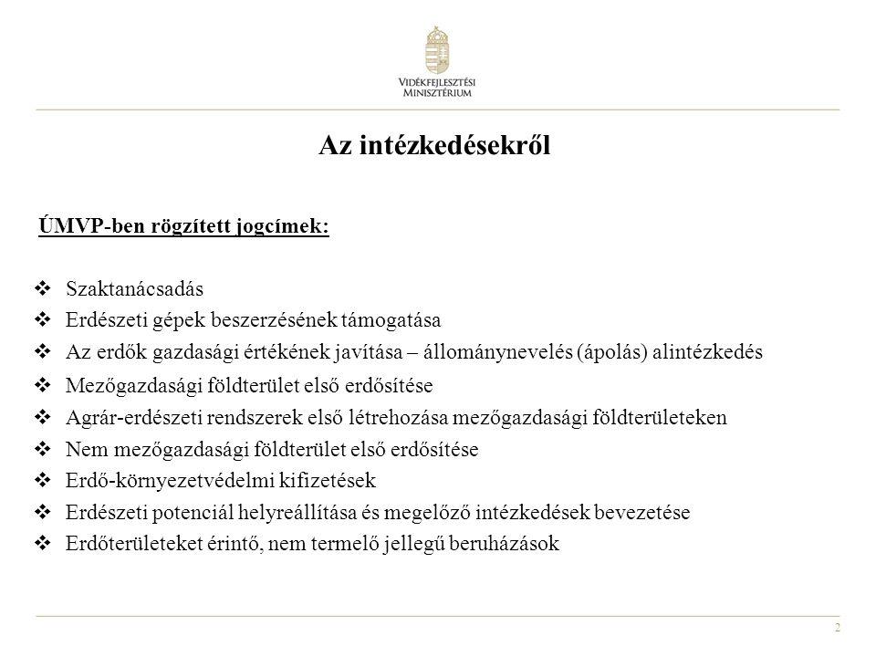 Az intézkedésekről ÚMVP-ben rögzített jogcímek: Szaktanácsadás