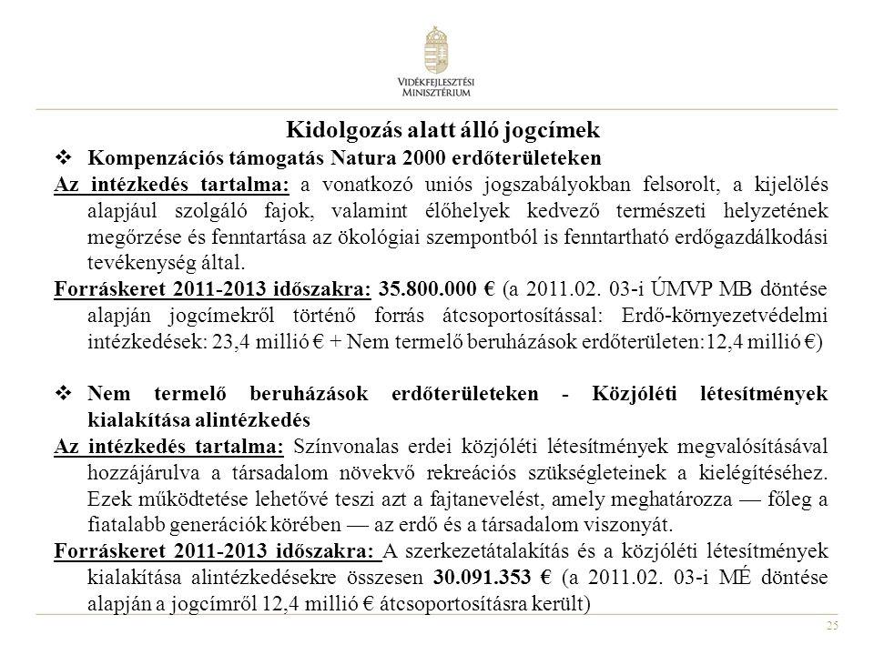 Kidolgozás alatt álló jogcímek
