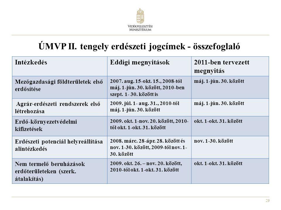 ÚMVP II. tengely erdészeti jogcímek - összefoglaló