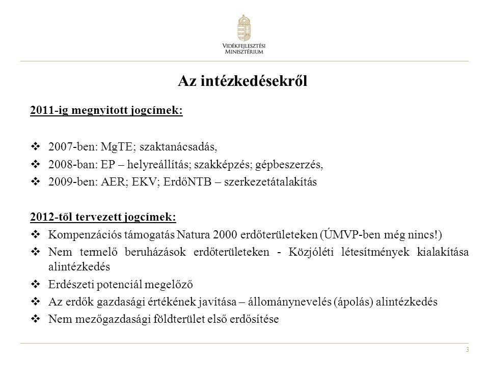 Az intézkedésekről 2011-ig megnyitott jogcímek: