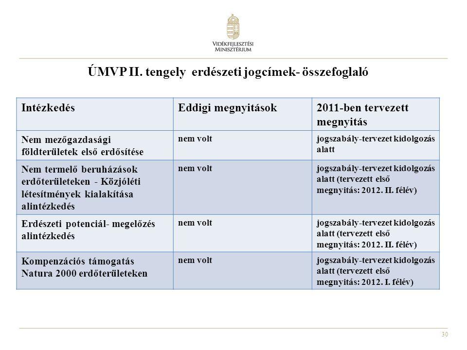 ÚMVP II. tengely erdészeti jogcímek- összefoglaló