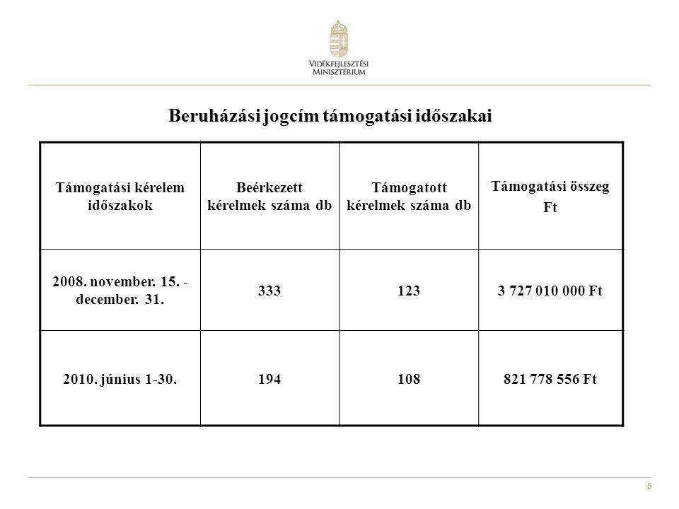 Beruházási jogcím támogatási időszakai