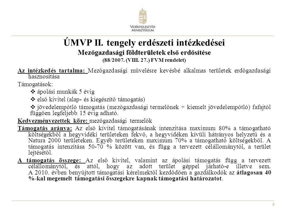 ÚMVP II. tengely erdészeti intézkedései
