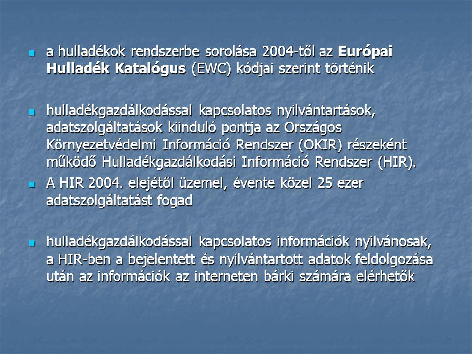 a hulladékok rendszerbe sorolása 2004-től az Európai Hulladék Katalógus (EWC) kódjai szerint történik