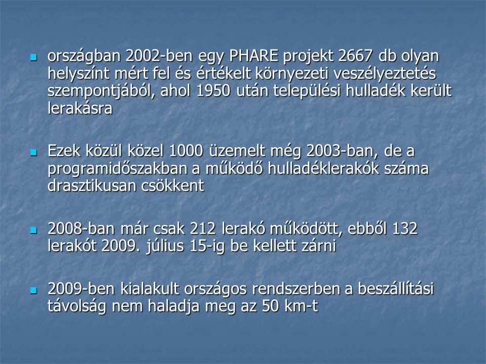 országban 2002-ben egy PHARE projekt 2667 db olyan helyszínt mért fel és értékelt környezeti veszélyeztetés szempontjából, ahol 1950 után települési hulladék került lerakásra