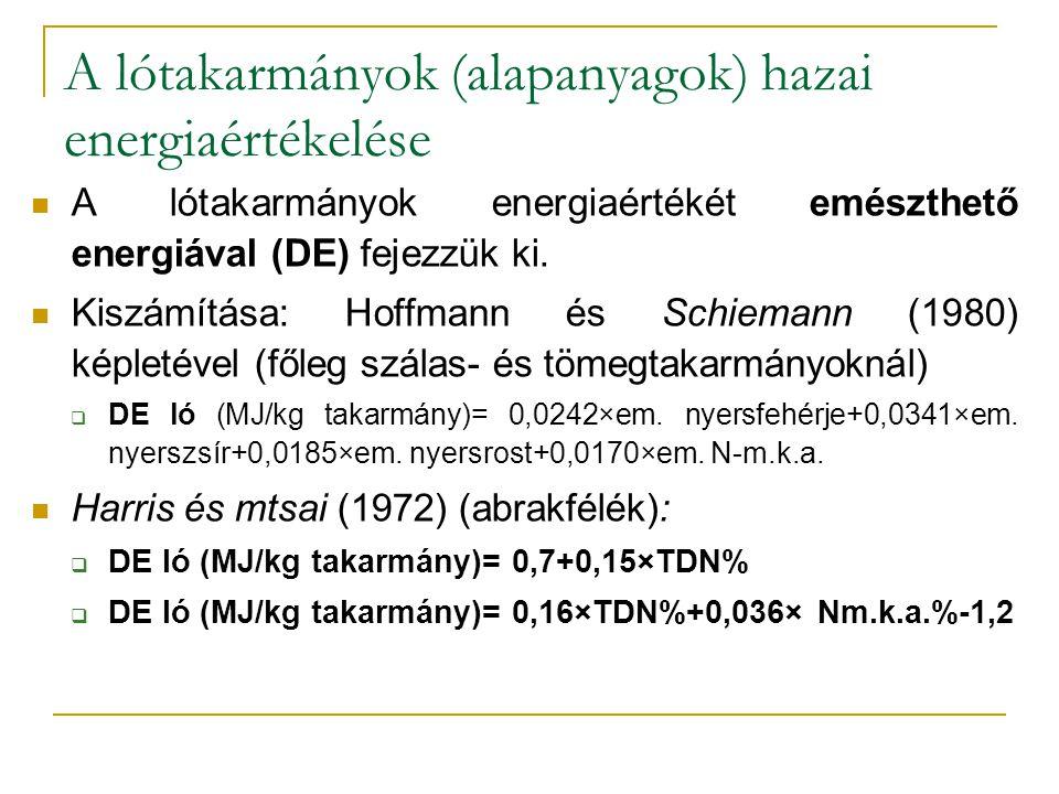 A lótakarmányok (alapanyagok) hazai energiaértékelése