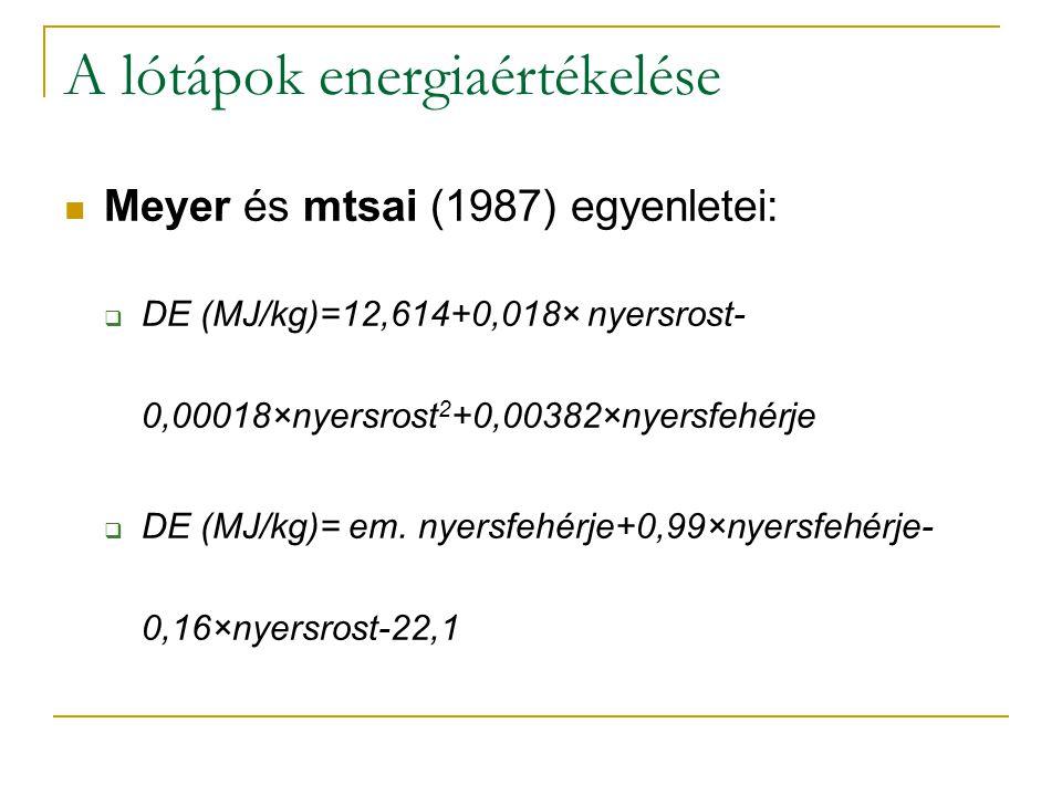 A lótápok energiaértékelése