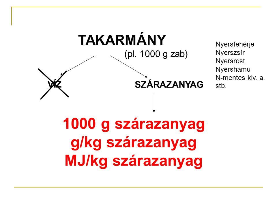 1000 g szárazanyag g/kg szárazanyag MJ/kg szárazanyag